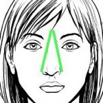 Das Trockenbad der Nase; als Vorlage dient ein Bild aus www.wikihow.com: Draw-a-Face